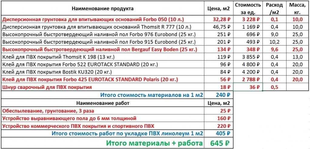 Стоимость работ ПВХ.jpg
