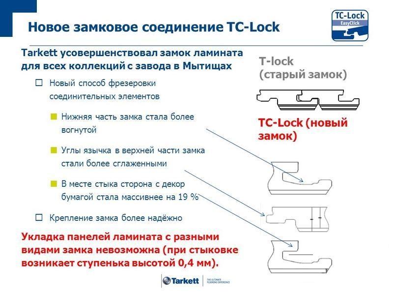 TC Lock