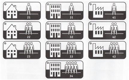 Классы износостойкости ламината.jpg